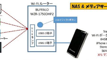 Wi-Fi ルーターで NAS を構築