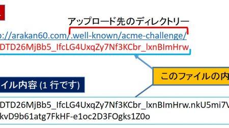 「SSLなう! 」による証明書の更新要領