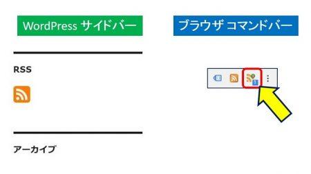 RSS ボタンの設置と購読の詳しい方法
