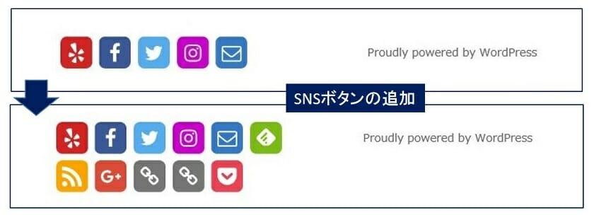 SNSボタンの追加