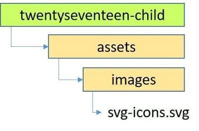 svg-icons.svg の配置