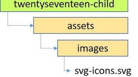 子テーマの /assets/images/ に svg-icons.svg を配置