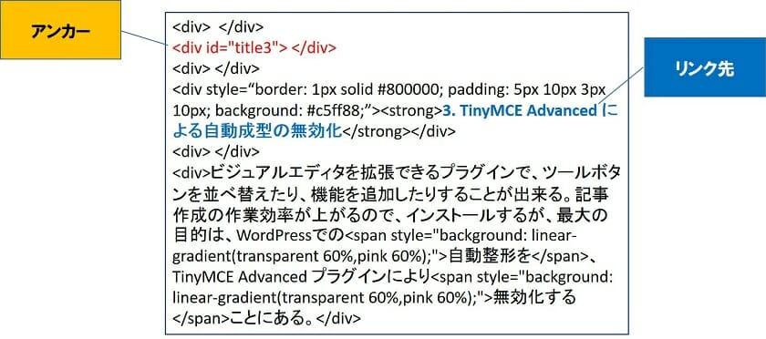 ページ内リンクのリンク先位置調整