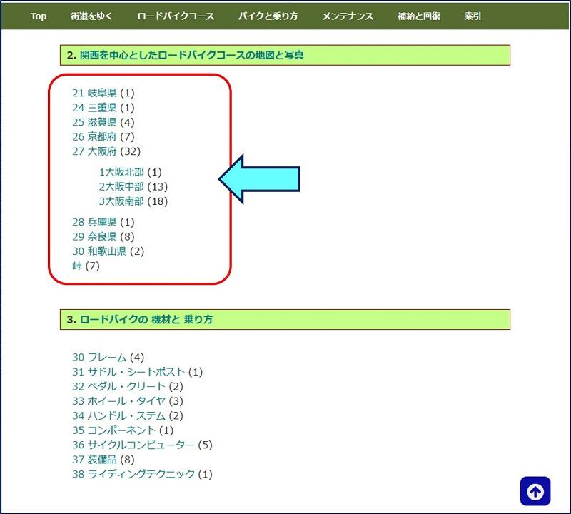 カテゴリ一覧 の 固定ページ
