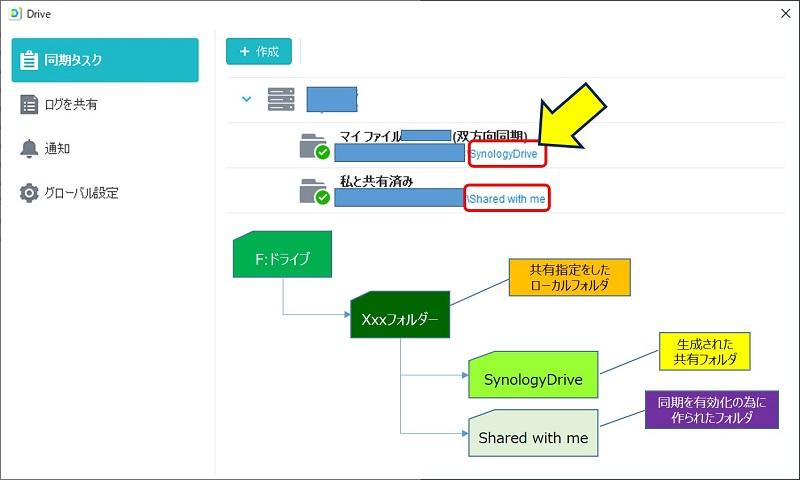 画面には、作成された「同期タスク」の内容が表示されている