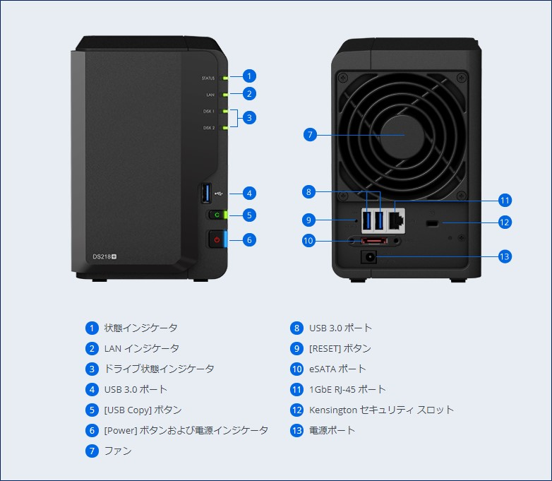 DiskStation DS218+ のインジケーターと、各部の名称