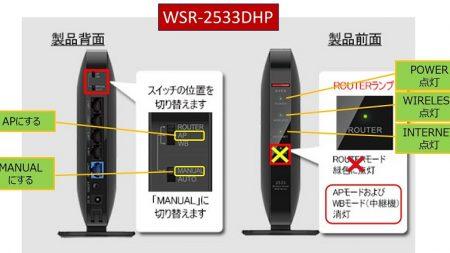 Wi-Fi ルーターを 有線で 2台設置する