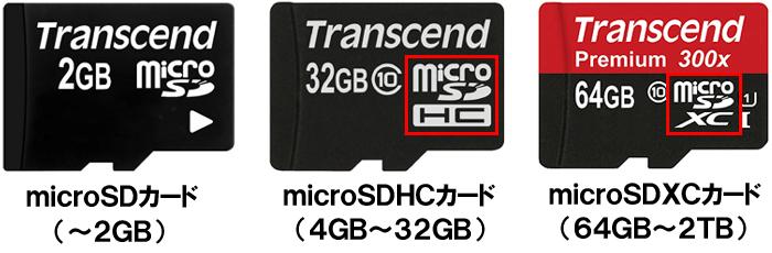 microSD logo
