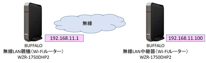router12