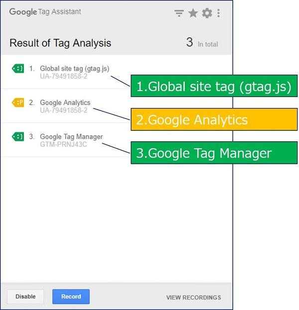 Google Tag Assistant による、タグの確認結果