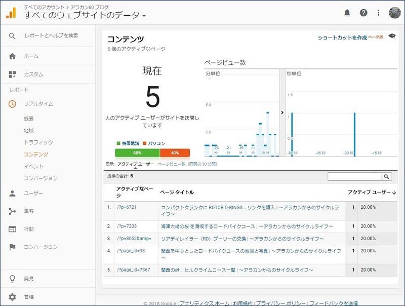 Google Analyticsを開き、リアルタイムのコンテンツで、ページがトラッキングされているかどうかを確認する