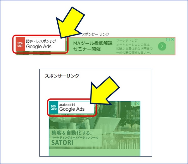 それぞれの広告には、広告のユニット名とサイズが表示される