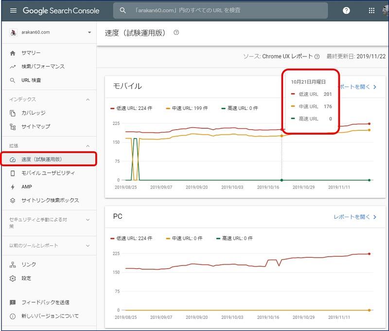 拡張→速度(試験運用版)をクリックをクリックすると、 速度帯毎のURL数の推移が見れる。