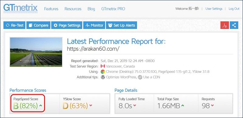 「GTmetrix」での測定結果は、スコアが「B(81%)」から「B(82%)」に、さらに1%改善された