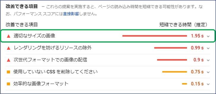 改善できる項目のトップに、「適切なサイズの画像」が赤の「▲」で指摘される