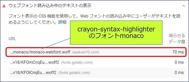 「ウェブフォント読み込み中のテキストの表示」の中に【crayon-syntax-highlighter のフォント monaco】が表示される。