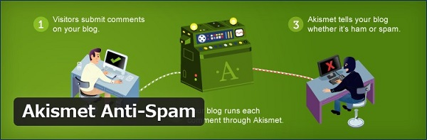 Akismet Anti-Spam (アンチスパム)