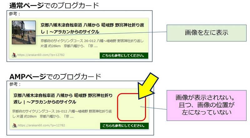 AMPページでブログカードに画像が表示されない
