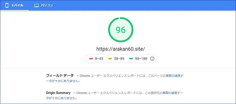 PageSpeed Insights スコア