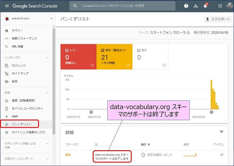 「data-vocabulary.org スキーマのサポートは終了します」という警告