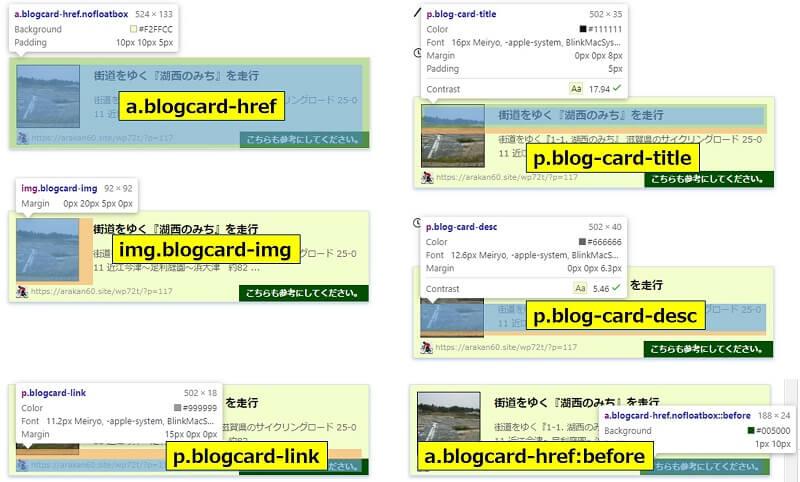 ブログカードにおける部位のクラス