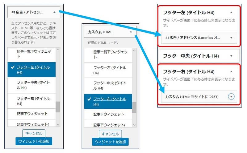 「外観」→「ウィジェット」で追加したいウィジェットを開き、配置したい場所「フッター左(タイトルH4)」と「フッター右(タイトルH4)」に、「ウィジェットを追加」をクリックして「ウィジェット」を設置する