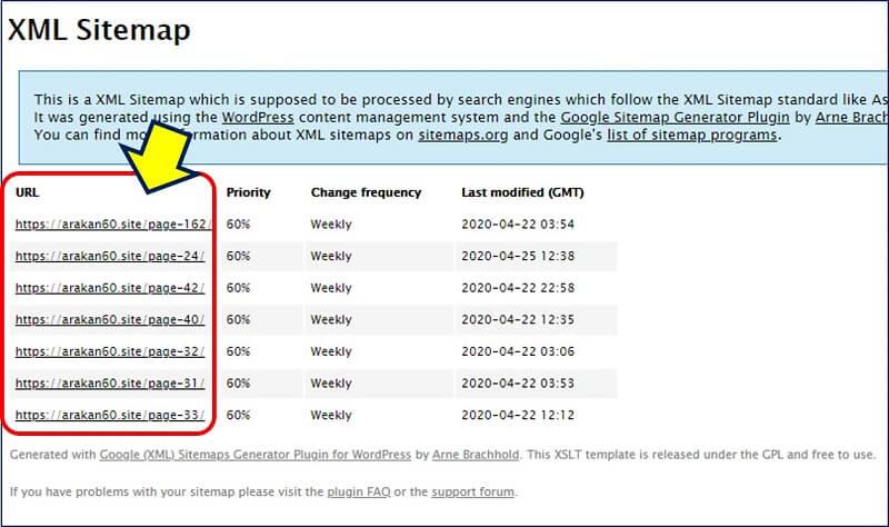 「XML Sitemap」に登録されている、記事や固定ページの明細