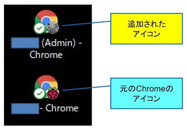 デスクトップには、新しく追加したアカウントと元のアカウントの2つのショートカットが作成される