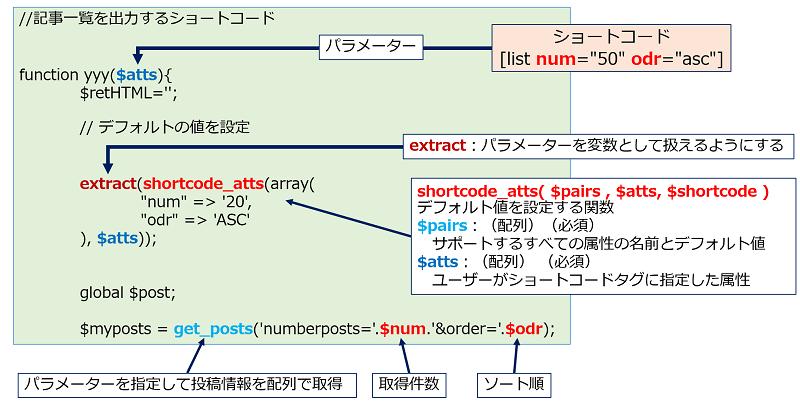 ショードコードで、【属性名を指定】して引数(パラメーター)を渡す関数