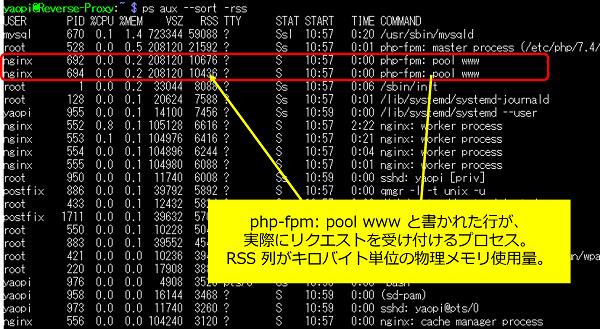 『Reverse Proxy』で、実行中のプロセスを「ps aux --sort -rss」コマンドで一覧表示してみる