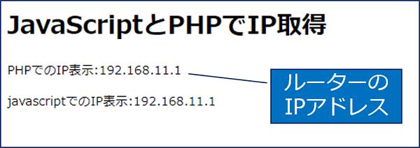 「IPアドレスを表示する」HTMLでの、表示結果