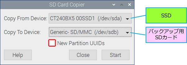 「SD Card Copier」で、コピー元にSSDを選択し、コピー先にバックアップ用のmicroSDカードを指定する。「New Partition UUIDs」にはチェックを入れない。