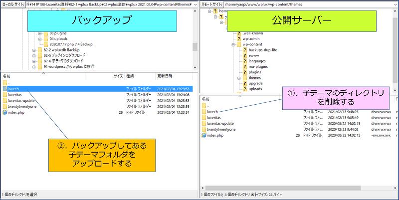 FTP(FileZilla)で、バックアップを取っていた子テーマフォルダを、丸ごとアップロードすることで解決