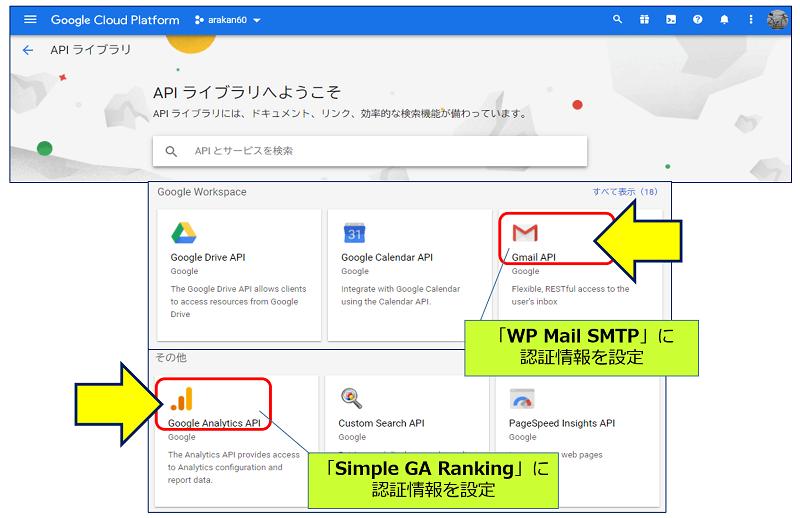 WordPressのサイトで使用するAPIは、「Simple GA Rankingが必要とするGoogle Analytics API」と「WP Mail SMTPが必要とするGmail API」の2つが対象となる