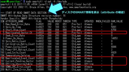 Raspberry Pi で Btrfs HDD を SMARTテストする