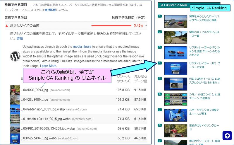 改善できる項目のトップに、「適切なサイズの画像」項目があり、内容を見ると全ての画像が、『Simple GA Rankinng』で人気記事一覧を表示している【サムネイル画像】であることに気付く。