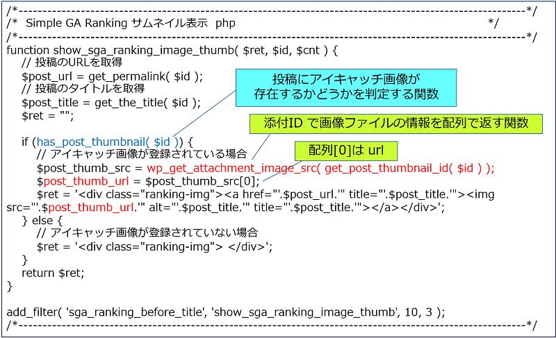 【サムネイル画像】を表示している【functions.php】